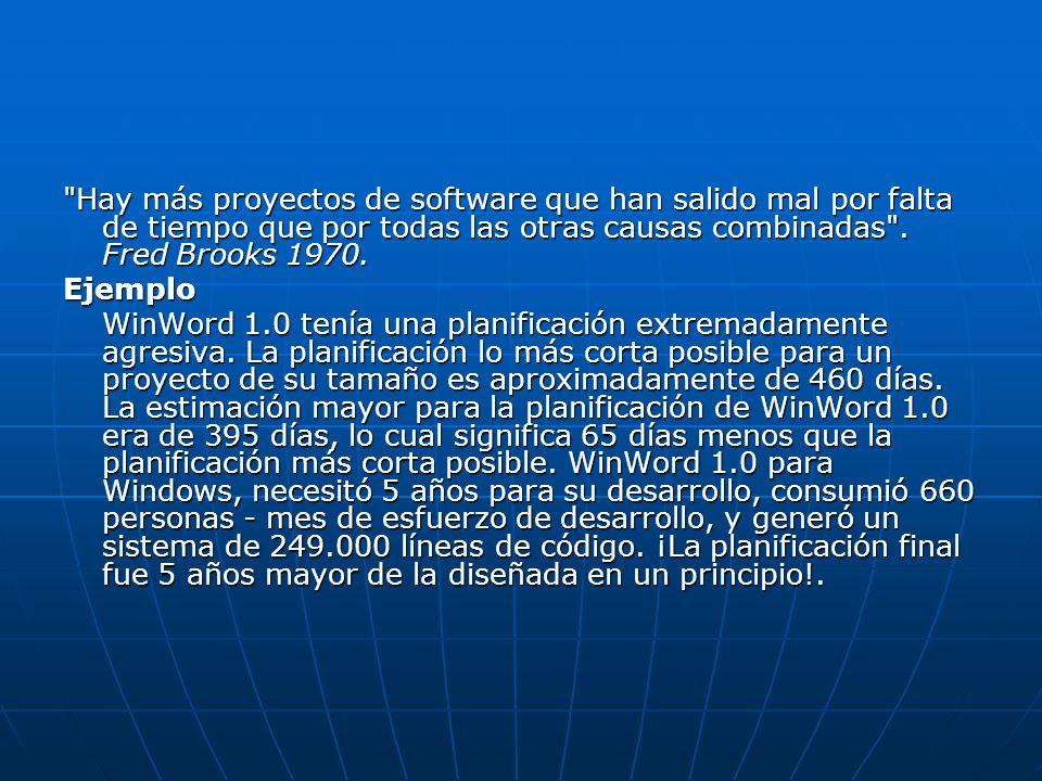 Hay más proyectos de software que han salido mal por falta de tiempo que por todas las otras causas combinadas . Fred Brooks 1970.