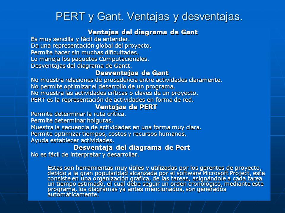 PERT y Gant. Ventajas y desventajas.