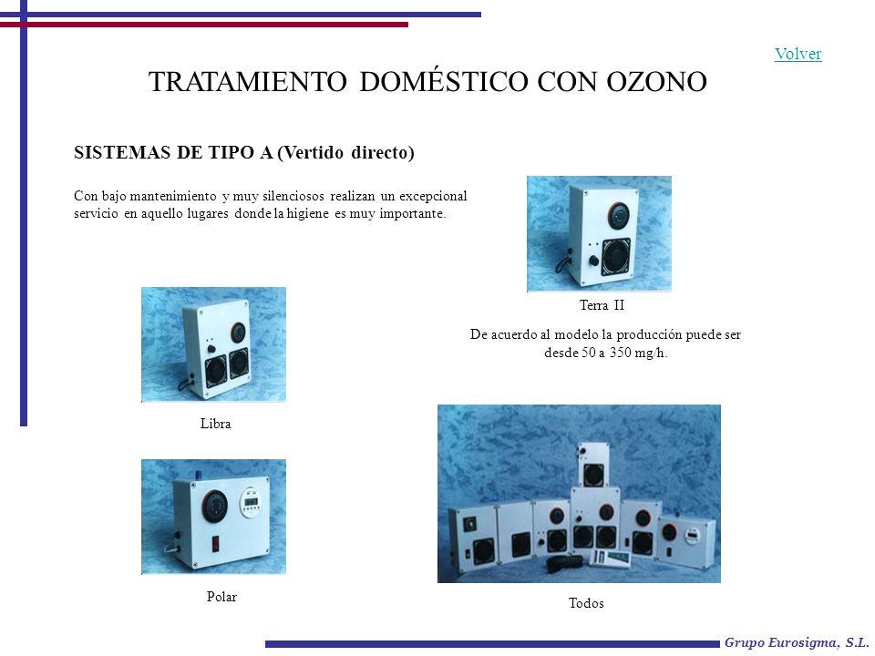 TRATAMIENTO DOMÉSTICO CON OZONO