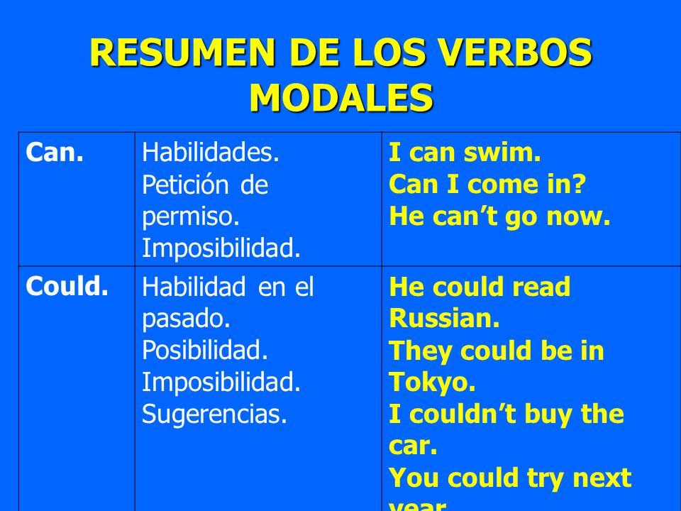 RESUMEN DE LOS VERBOS MODALES
