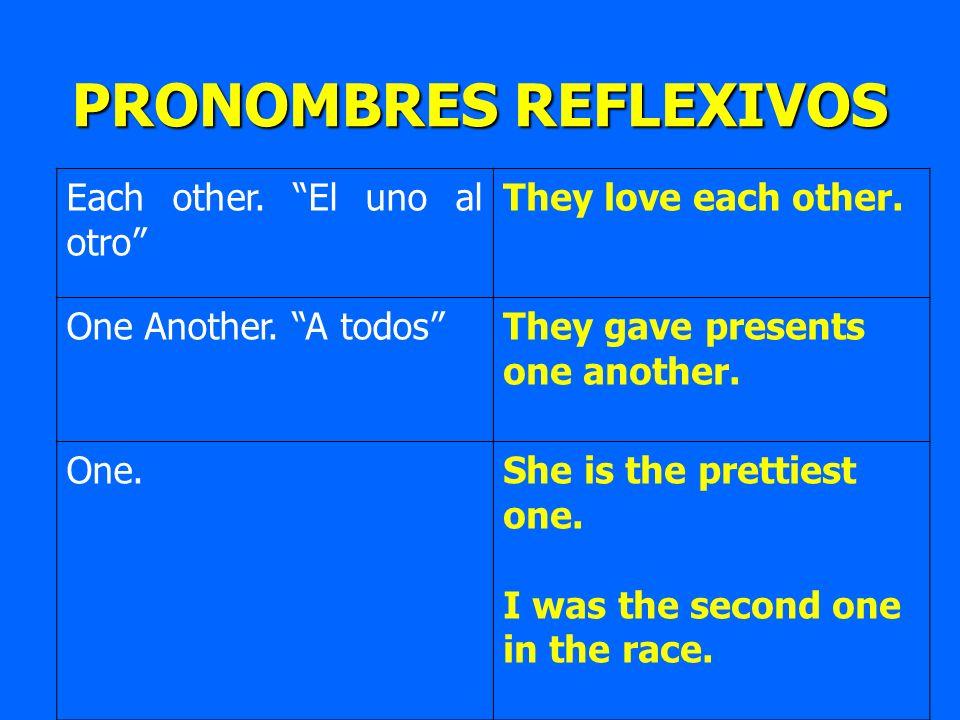 PRONOMBRES REFLEXIVOS