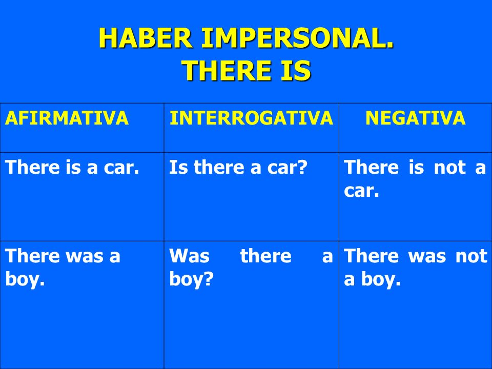 HABER IMPERSONAL. THERE IS
