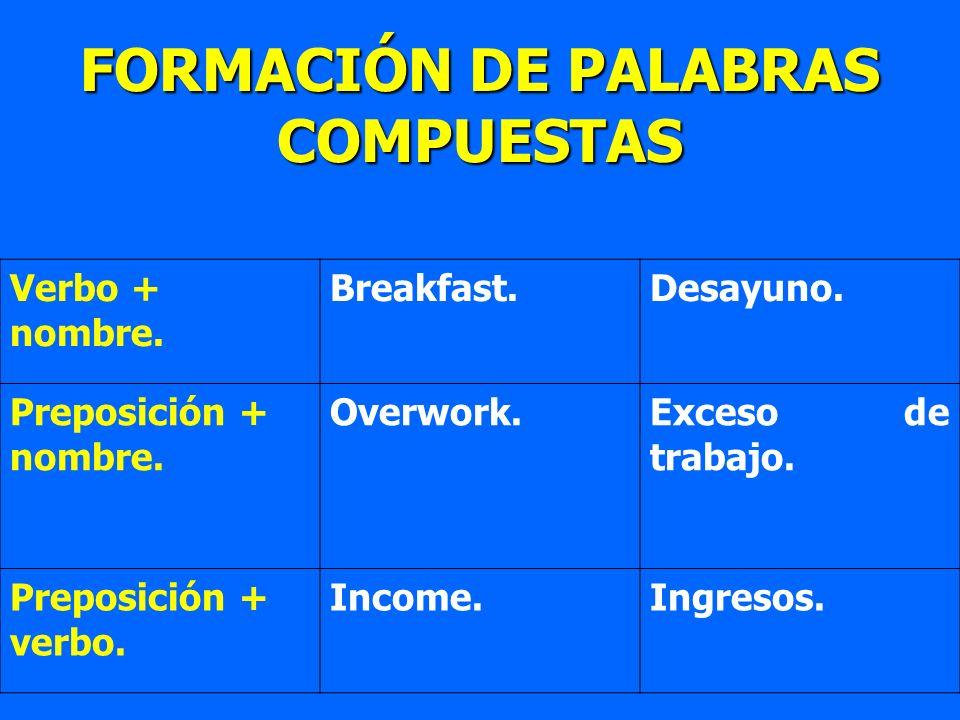 FORMACIÓN DE PALABRAS COMPUESTAS