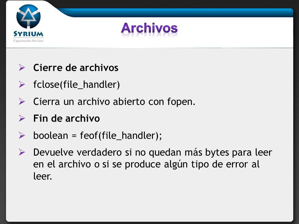 Archivos Cierre de archivos fclose(file_handler)