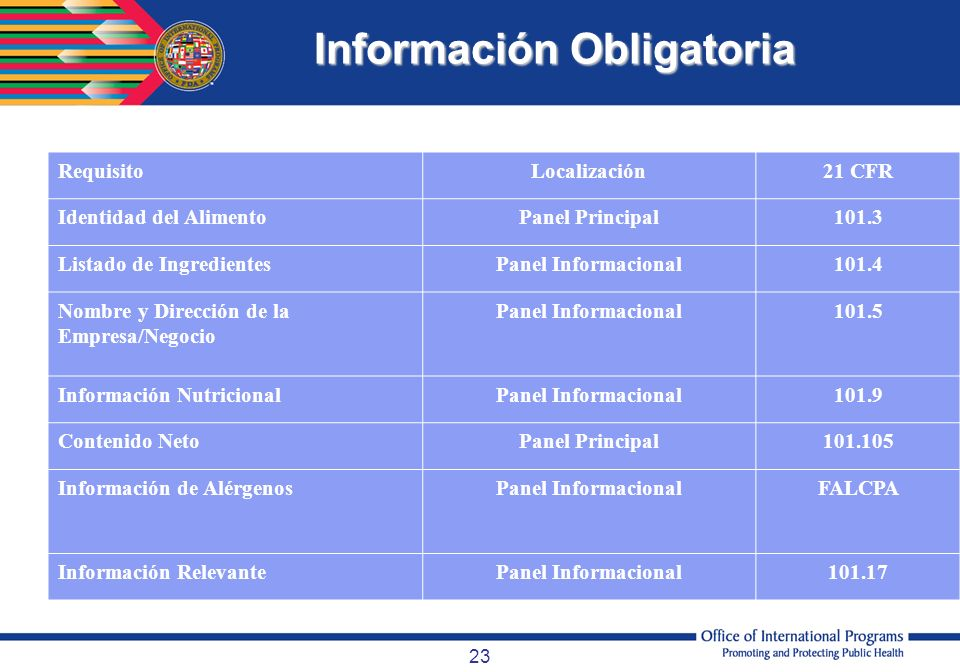 Información Obligatoria