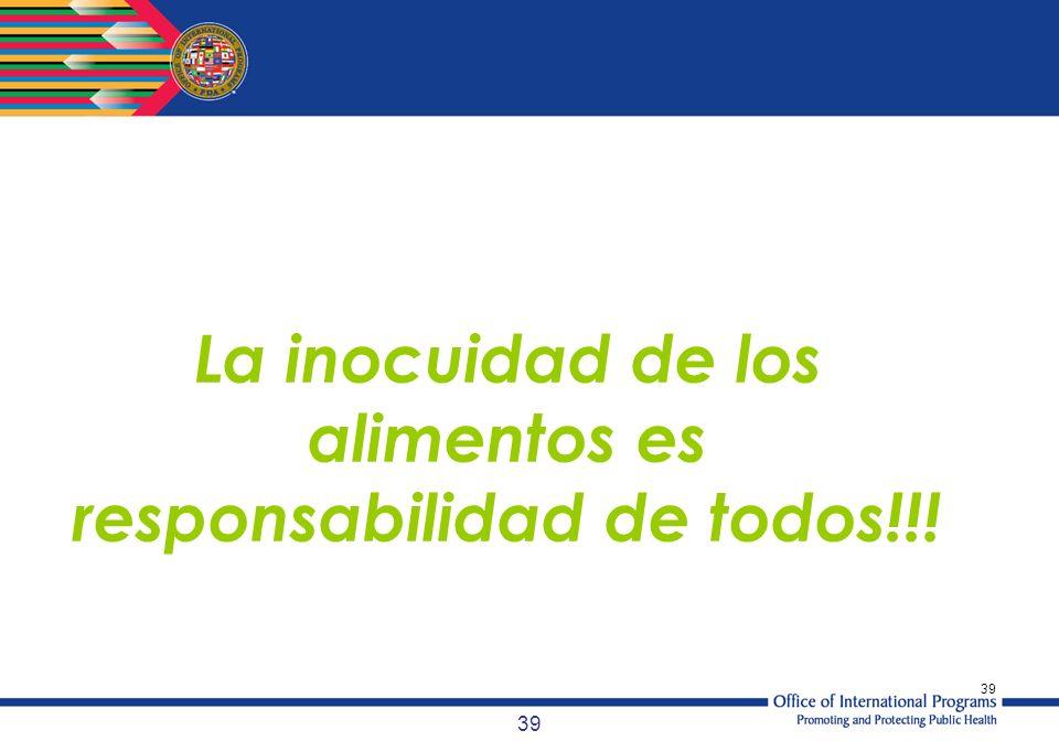 La inocuidad de los alimentos es responsabilidad de todos!!!