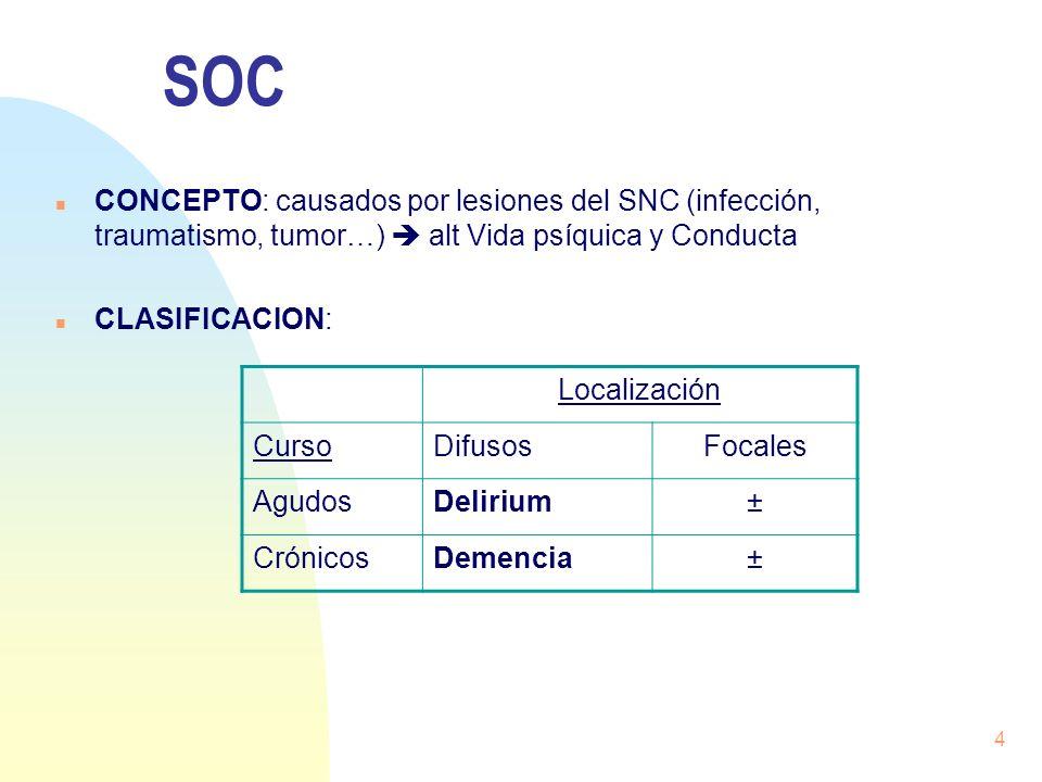 SOC CONCEPTO: causados por lesiones del SNC (infección, traumatismo, tumor…)  alt Vida psíquica y Conducta.