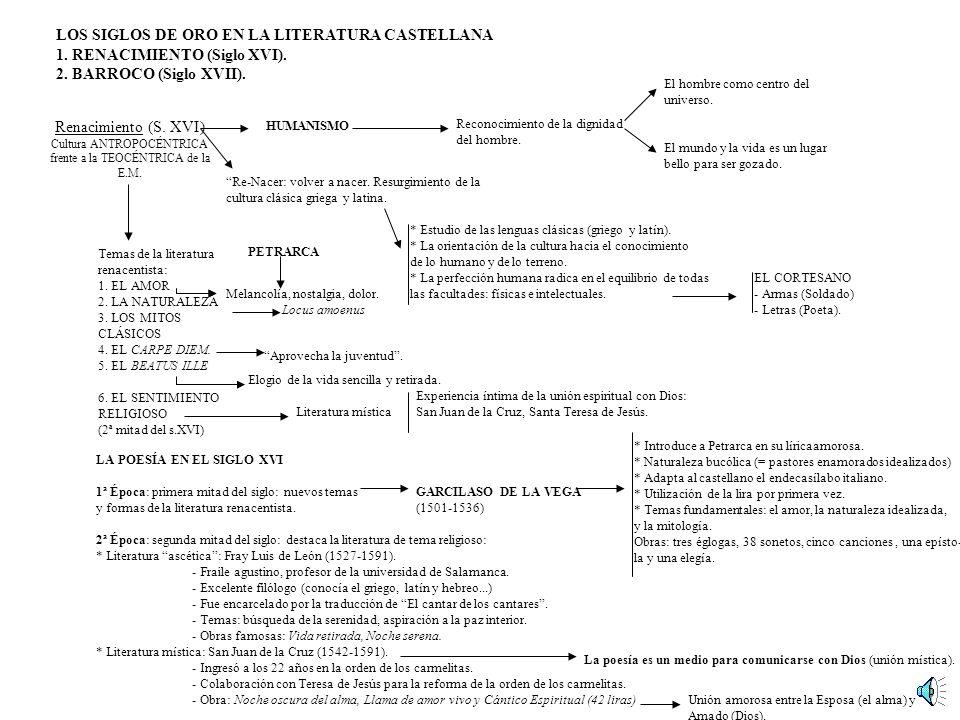 LOS SIGLOS DE ORO EN LA LITERATURA CASTELLANA