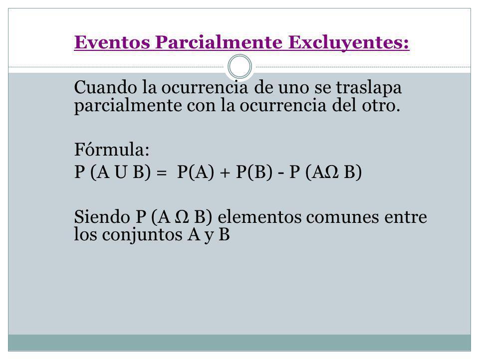 P (A U B) = P(A) + P(B) - P (AΩ B)