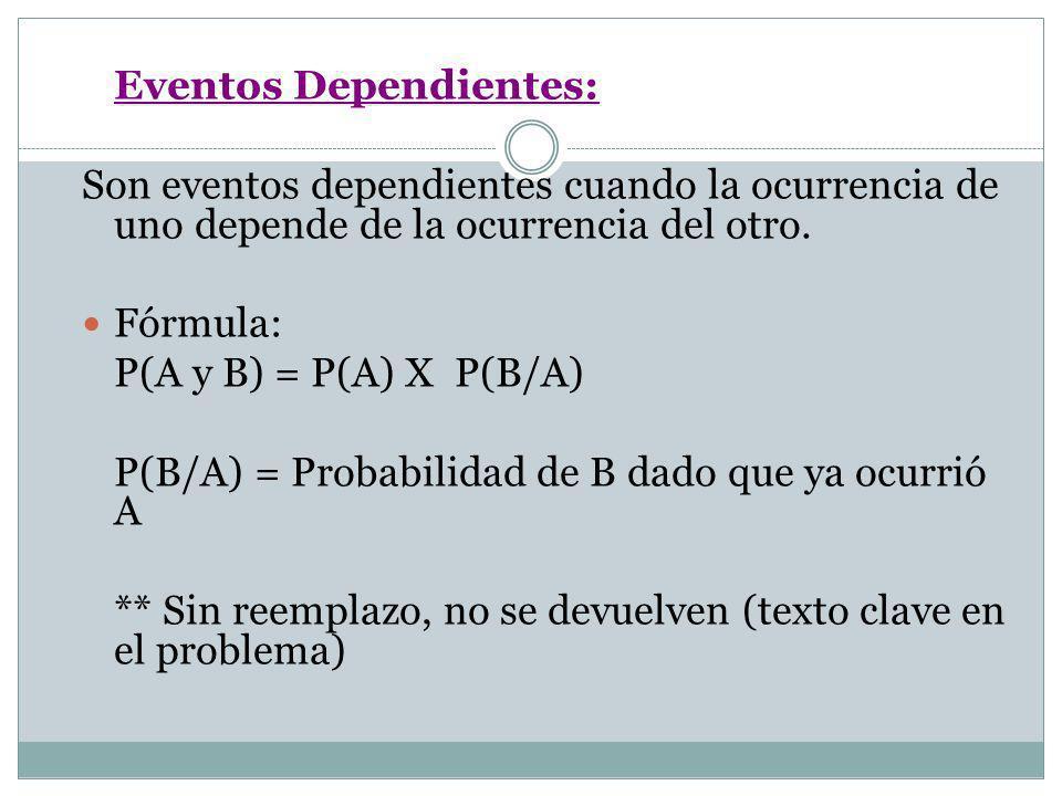 P(B/A) = Probabilidad de B dado que ya ocurrió A