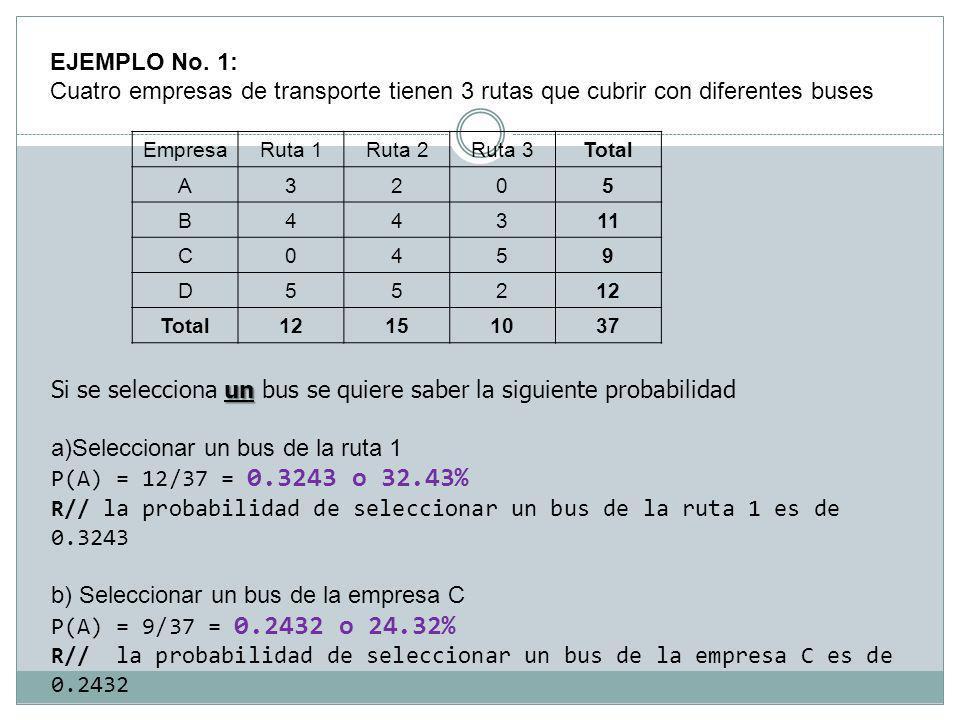 Si se selecciona un bus se quiere saber la siguiente probabilidad