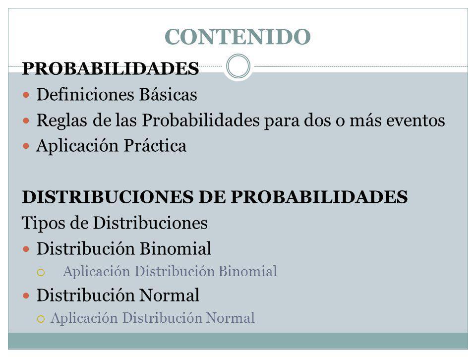 CONTENIDO PROBABILIDADES Definiciones Básicas