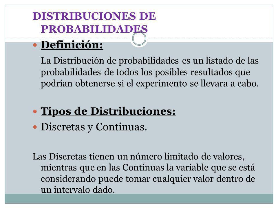 DISTRIBUCIONES DE PROBABILIDADES Definición: