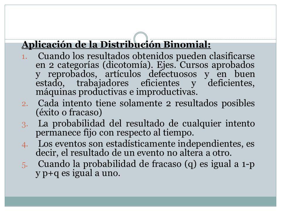 Aplicación de la Distribución Binomial: