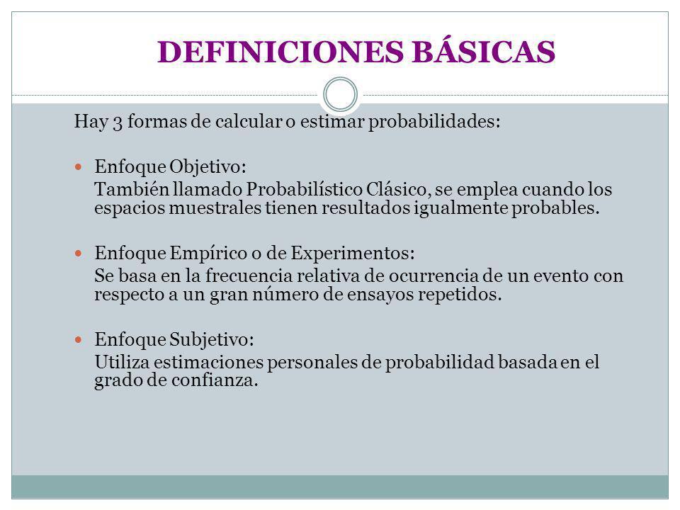 DEFINICIONES BÁSICAS Hay 3 formas de calcular o estimar probabilidades: Enfoque Objetivo: