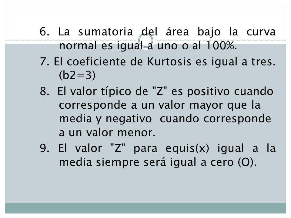 6. La sumatoria del área bajo la curva normal es igual a uno o al 100%