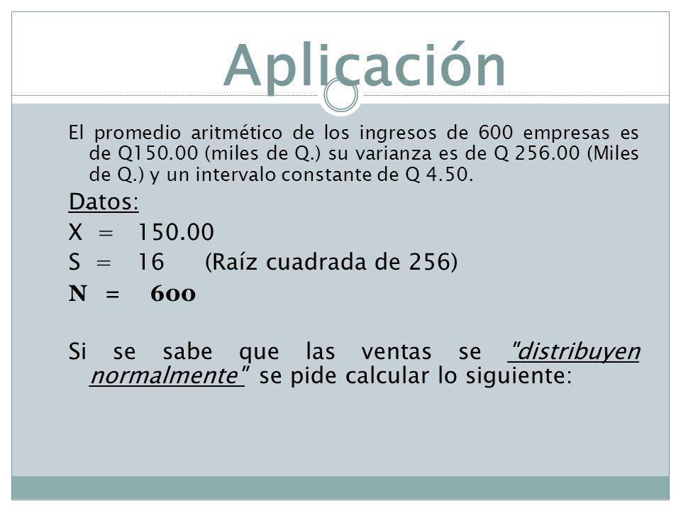 Aplicación Datos: X = 150.00 S = 16 (Raíz cuadrada de 256) N = 600