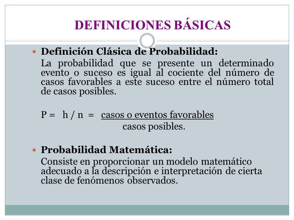 DEFINICIONES BÁSICAS Definición Clásica de Probabilidad: