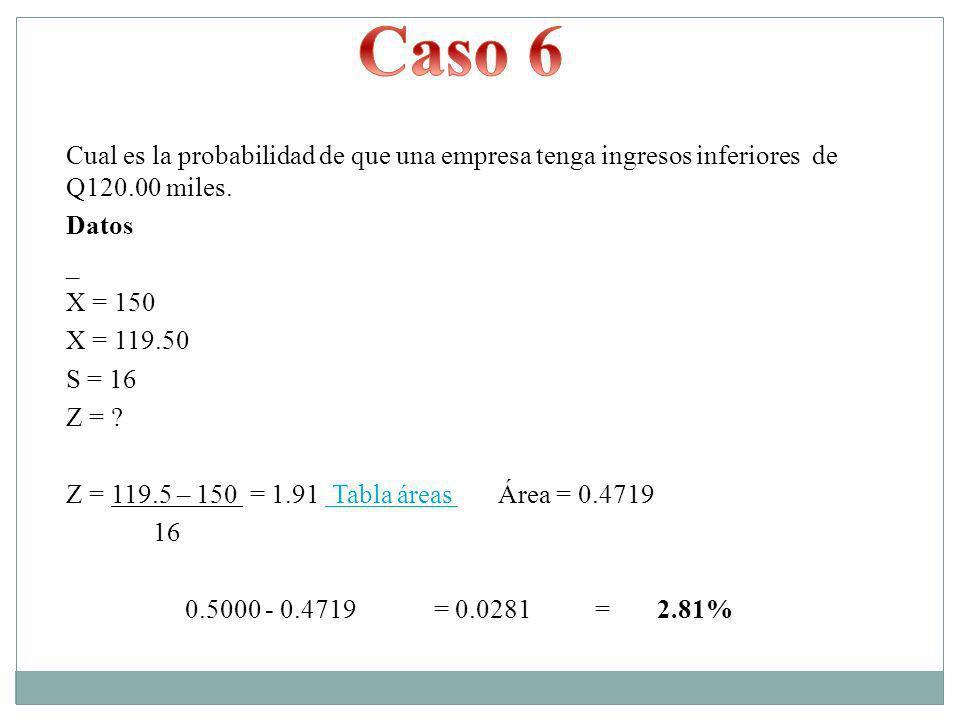 Caso 6 Cual es la probabilidad de que una empresa tenga ingresos inferiores de Q120.00 miles. Datos.