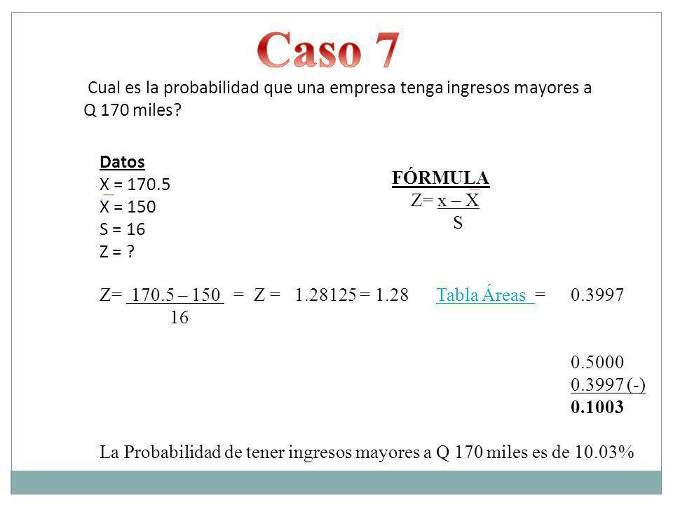 Caso 7 Cual es la probabilidad que una empresa tenga ingresos mayores a Q 170 miles Datos. X = 170.5.