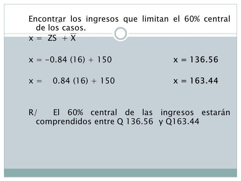 Encontrar los ingresos que limitan el 60% central de los casos.
