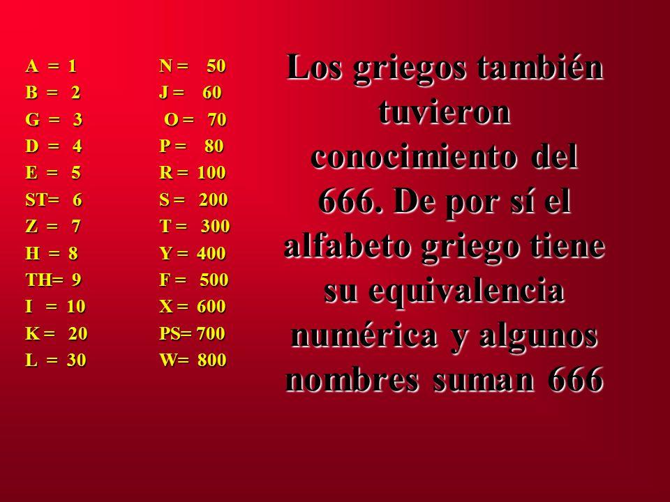 A = 1 N = 50 B = 2 J = 60. G = 3 O = 70. D = 4 P = 80. E = 5 R = 100.