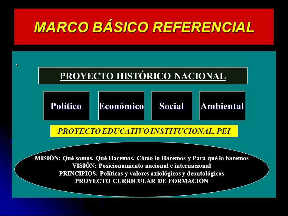 MARCO BÁSICO REFERENCIAL