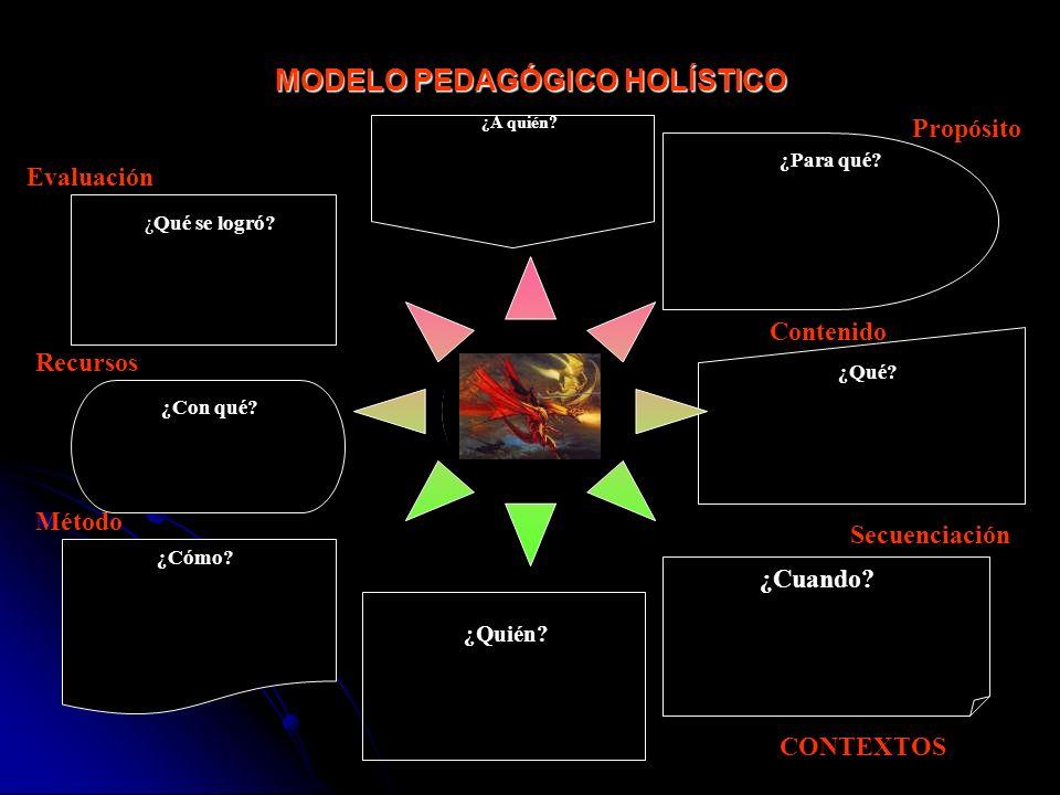 MODELO PEDAGÓGICO HOLÍSTICO