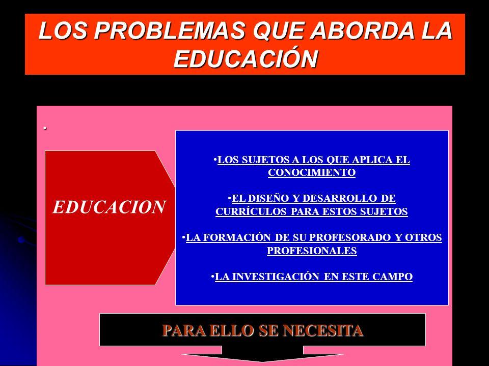 LOS PROBLEMAS QUE ABORDA LA EDUCACIÓN