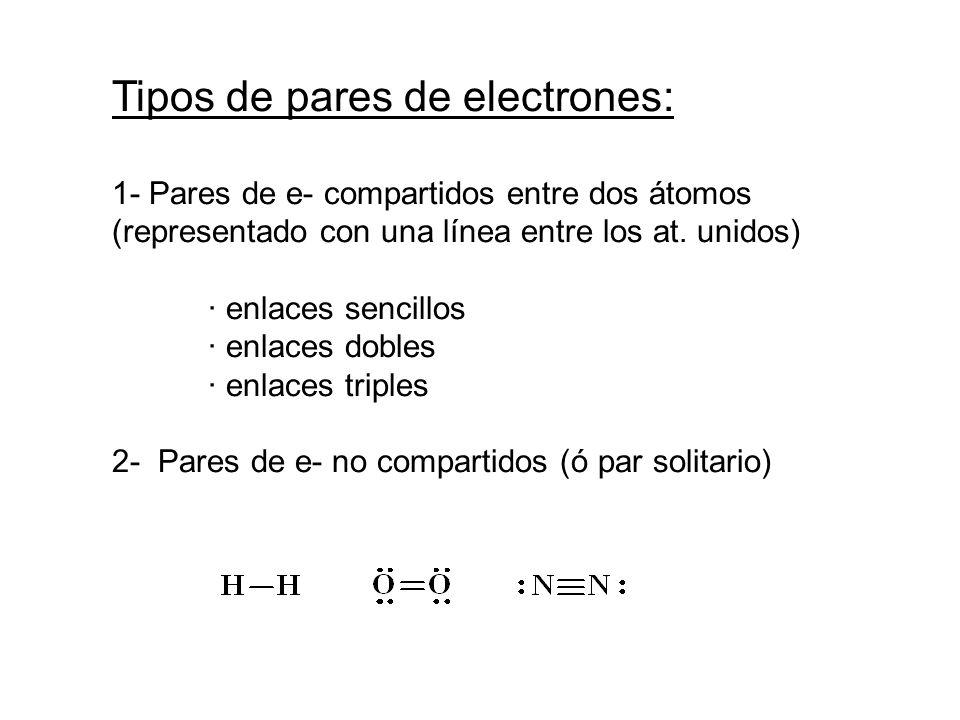 Tipos de pares de electrones: