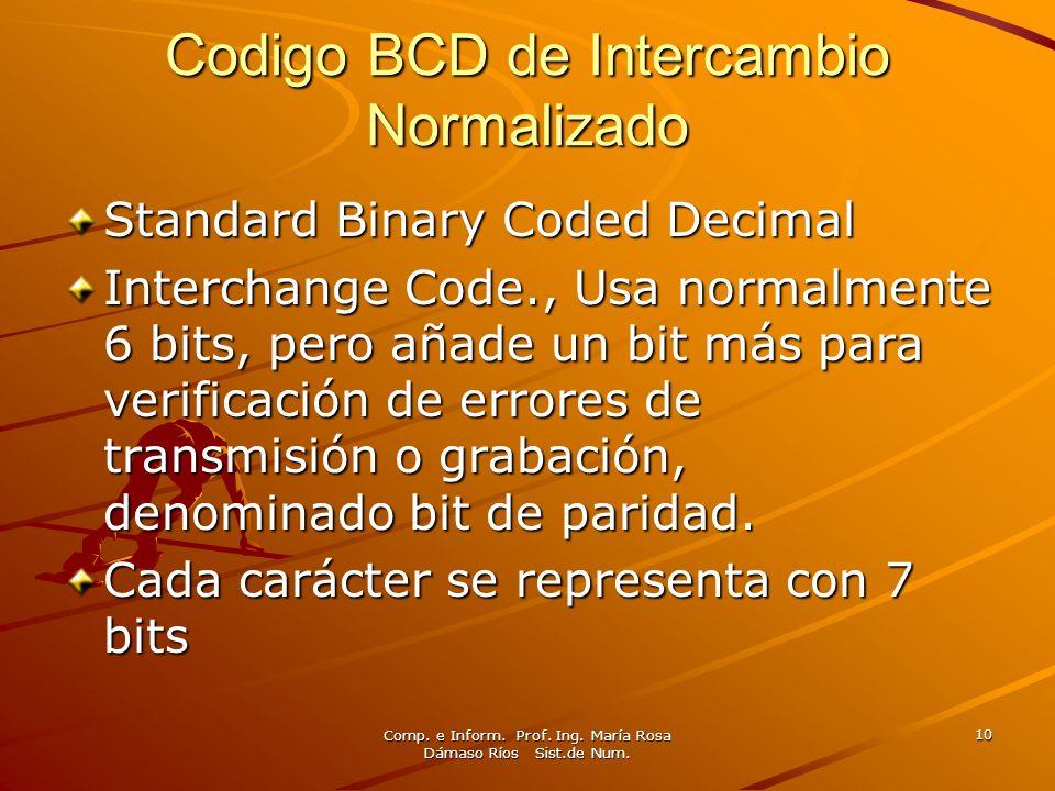 Codigo BCD de Intercambio Normalizado