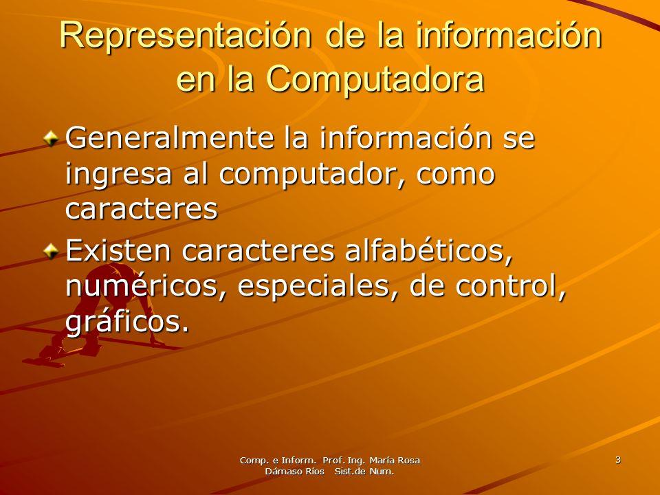 Representación de la información en la Computadora