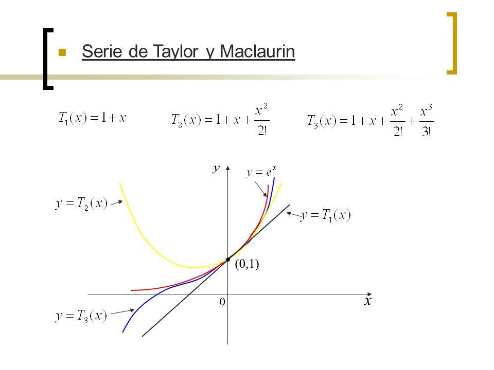 Serie de Taylor y Maclaurin