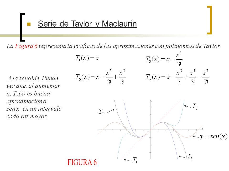 FIGURA 6 Serie de Taylor y Maclaurin