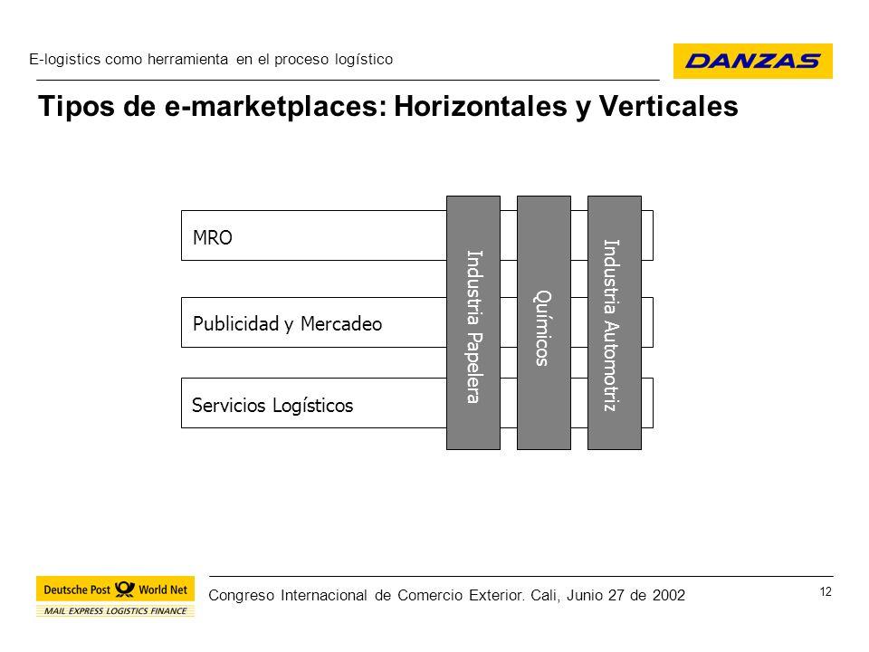 Tipos de e-marketplaces: Horizontales y Verticales