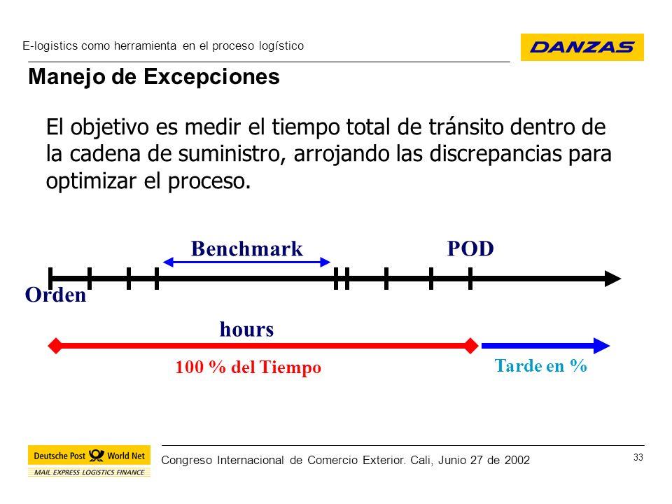 Benchmark hours POD Orden