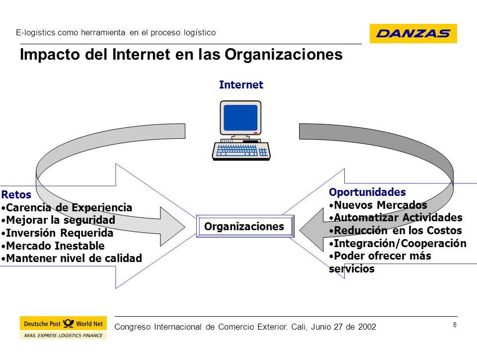 Impacto del Internet en las Organizaciones