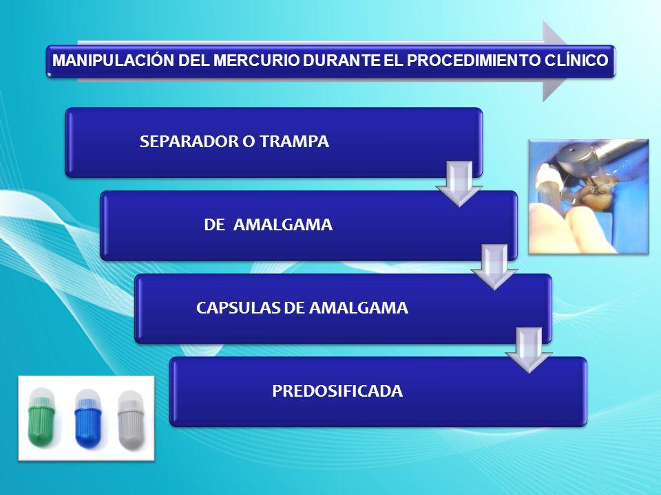 MANIPULACIÓN DEL MERCURIO DURANTE EL PROCEDIMIENTO CLÍNICO