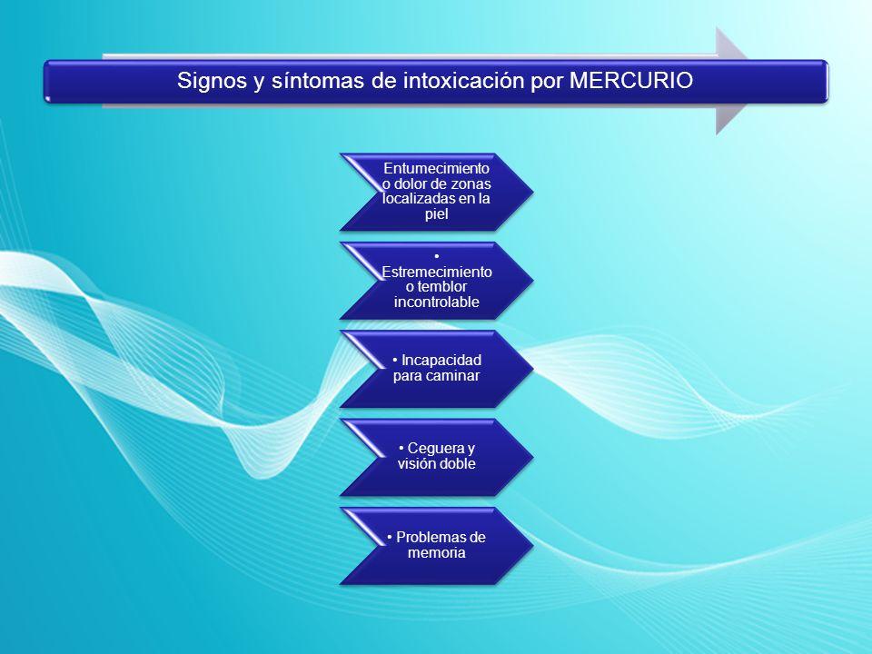 Signos y síntomas de intoxicación por MERCURIO