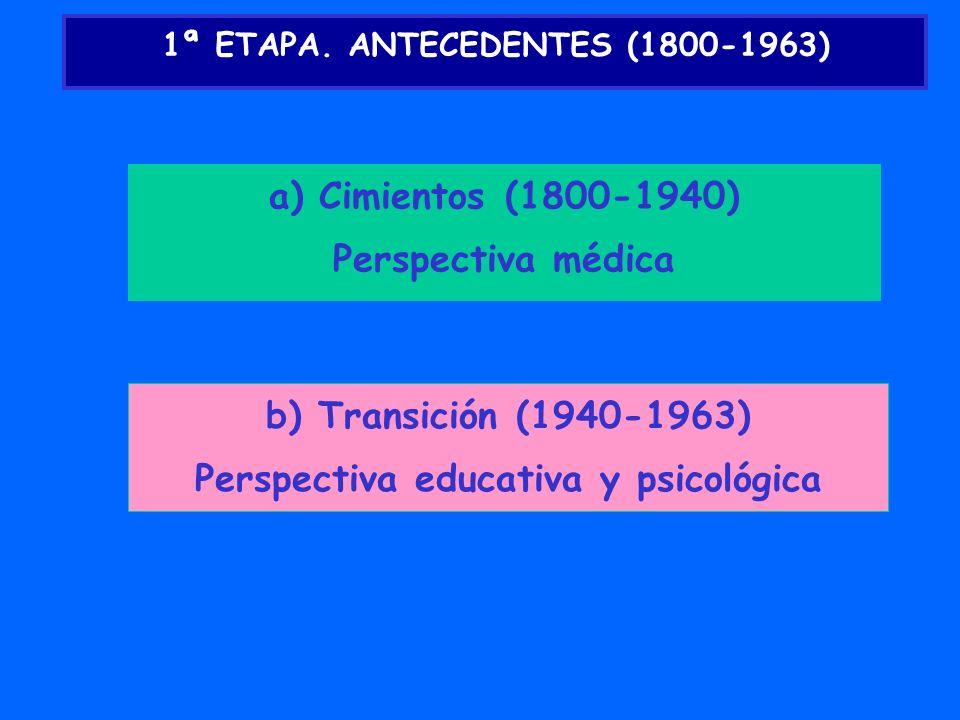 1ª ETAPA. ANTECEDENTES (1800-1963) Perspectiva educativa y psicológica