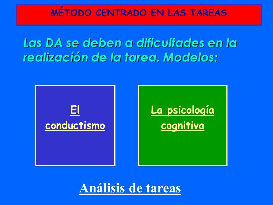 MÉTODO CENTRADO EN LAS TAREAS La psicología cognitiva