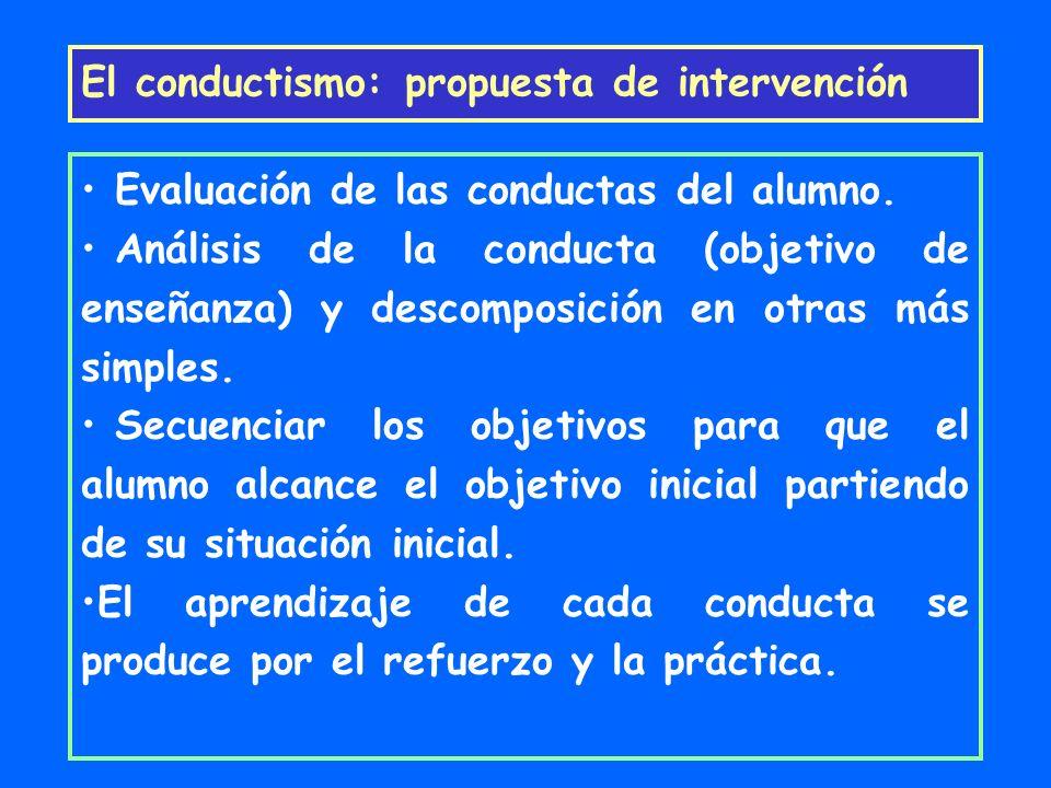 El conductismo: propuesta de intervención