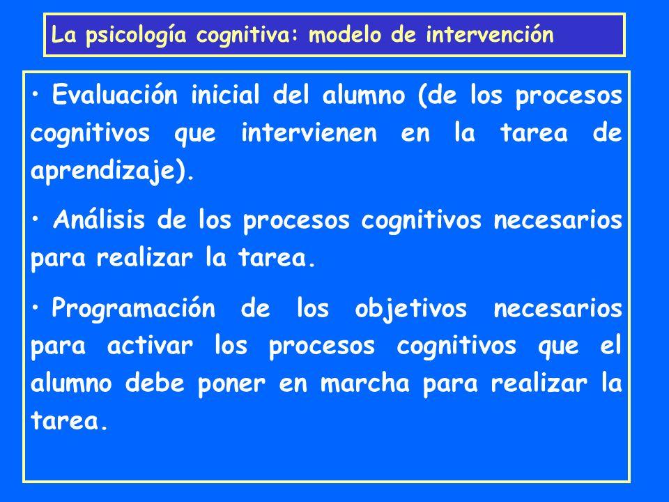 Análisis de los procesos cognitivos necesarios para realizar la tarea.