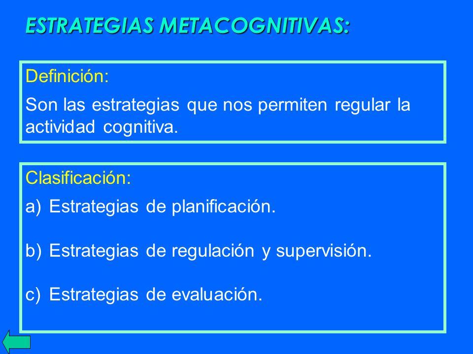 ESTRATEGIAS METACOGNITIVAS: