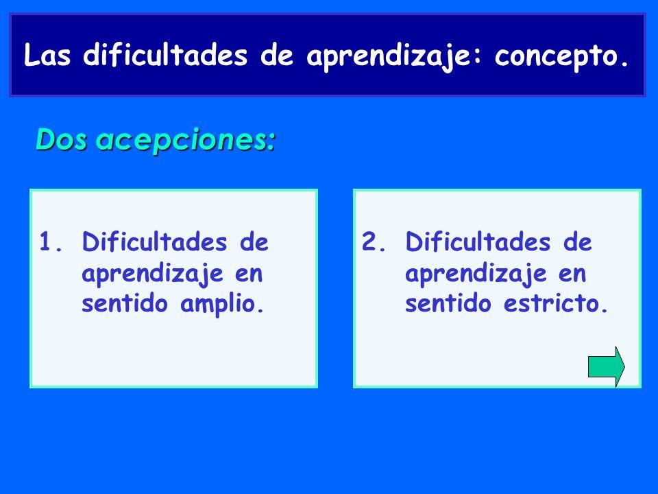 Las dificultades de aprendizaje: concepto.