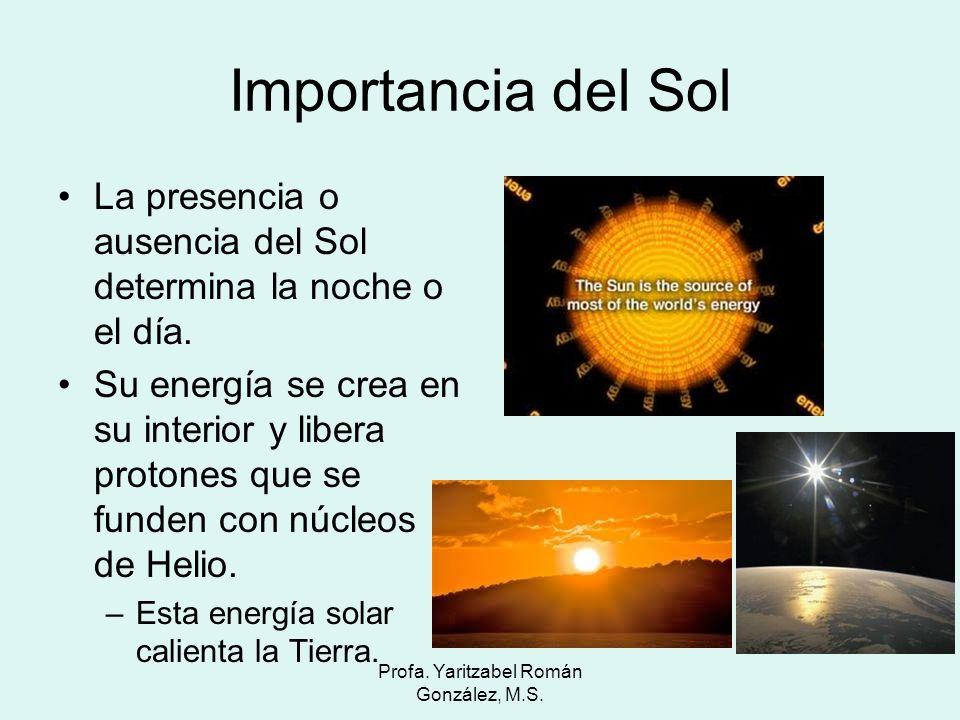 Sistema Solar Y Energ 237 A Ppt Video Online Descargar