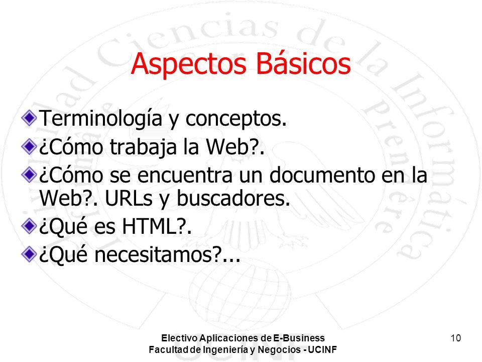 Aspectos Básicos Terminología y conceptos. ¿Cómo trabaja la Web .