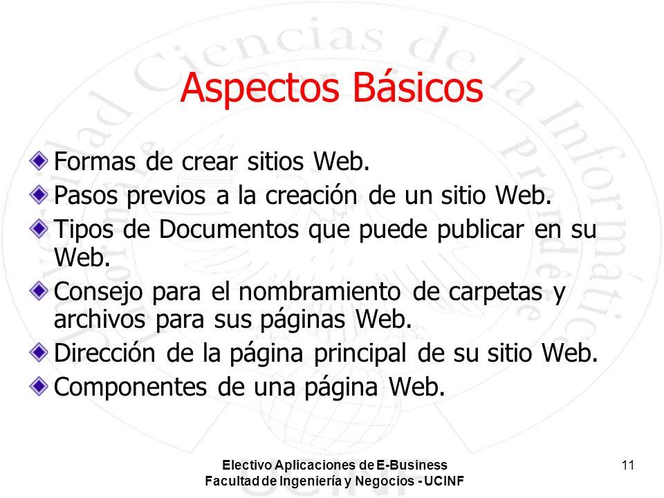 Aspectos Básicos Formas de crear sitios Web.