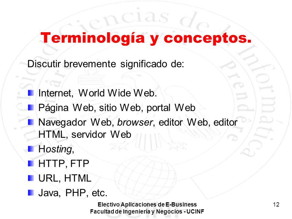Terminología y conceptos.
