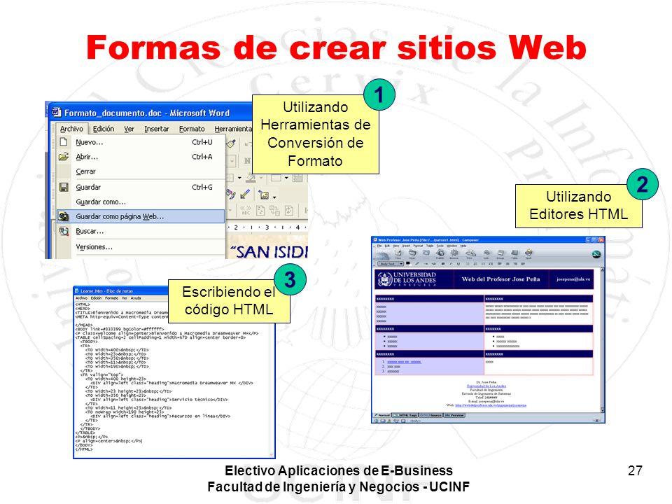 Formas de crear sitios Web